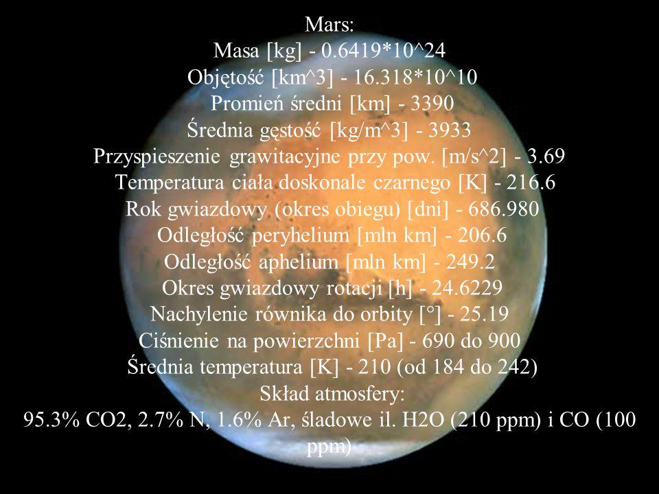 Mars: Masa [kg] - 0. 6419. 10^24 Objętość [km^3] - 16. 318